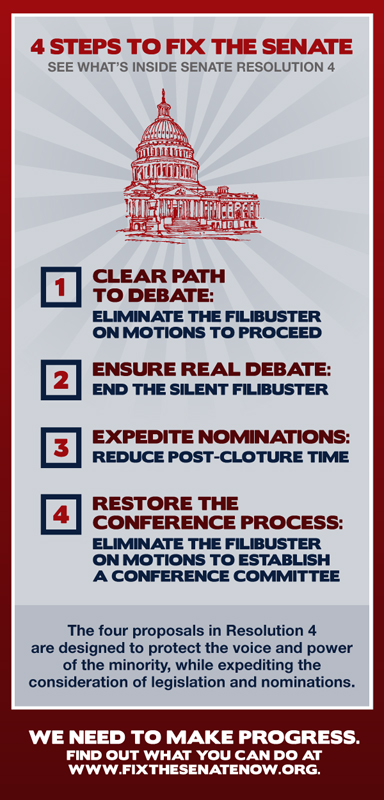 What Senate Resolution 4 Does
